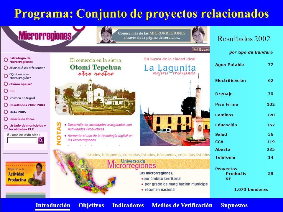 Introducción Objetivos Indicadores Medios de Verificación Supuestos Programa: Conjunto de proyectos relacionados por tipo de Bandera Agua Potable77 El