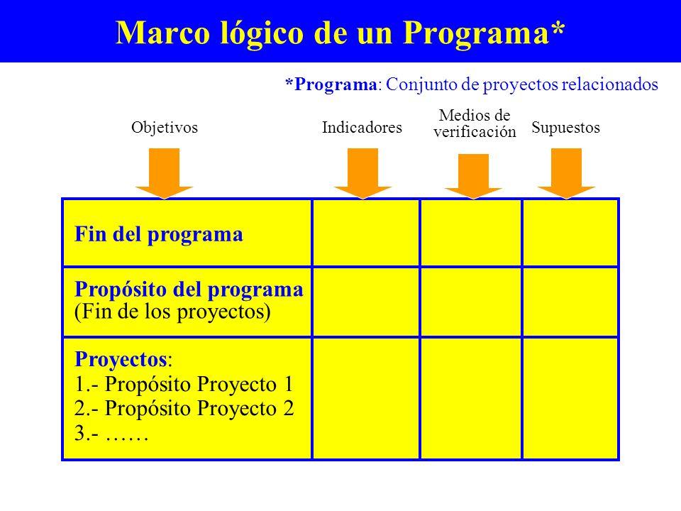 Marco lógico de un Programa* *Programa: Conjunto de proyectos relacionados Proyectos: 1.- Propósito Proyecto 1 2.- Propósito Proyecto 2 3.- …… Propósi