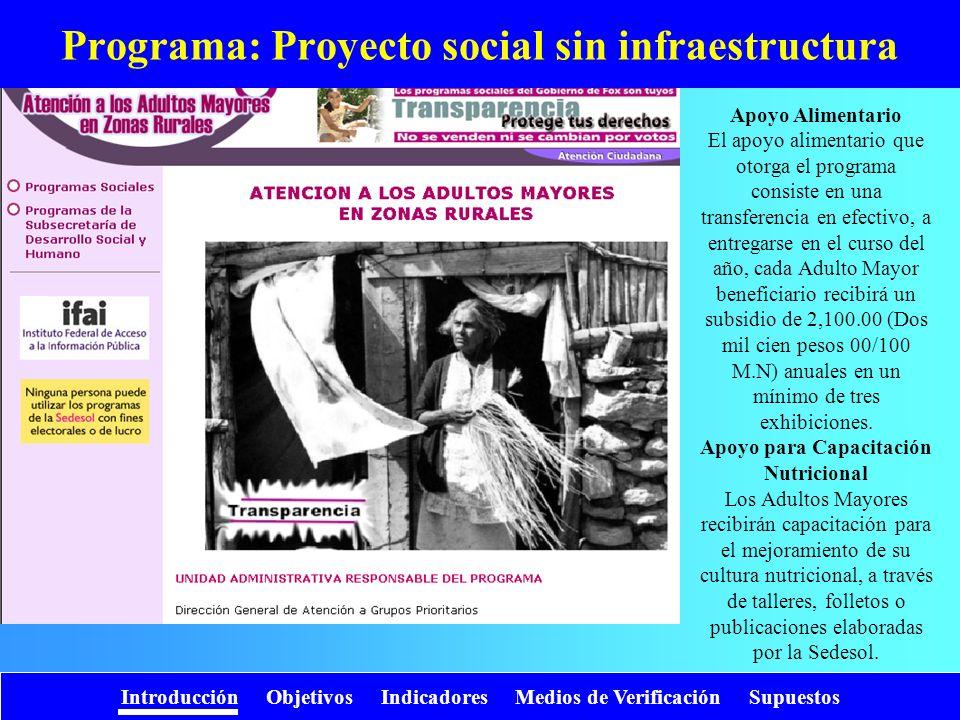 Introducción Objetivos Indicadores Medios de Verificación Supuestos Programa: Proyecto social sin infraestructura Apoyo Alimentario El apoyo alimentar