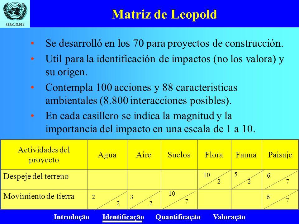 Introdução Identificação Quantificação Valoração CEPAL/ILPES Matriz de Leopold Se desarrolló en los 70 para proyectos de construcción. Util para la id