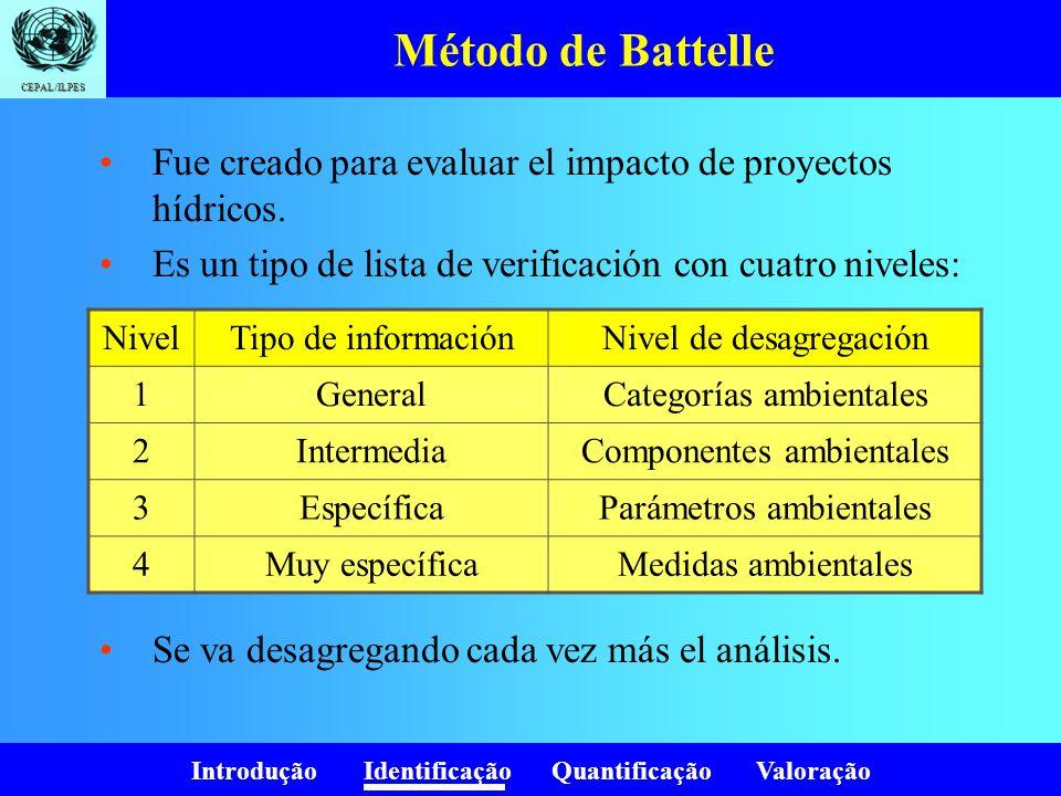 Introdução Identificação Quantificação Valoração CEPAL/ILPES Método de Battelle Nivel 1: Categorías ambientales (4) Nivel 2: Componentes ambientales (17) Nivel 3: Parametros ambientales (78) Nivel 4: Medidas ambientales (datos) Ecología Estética Interés social