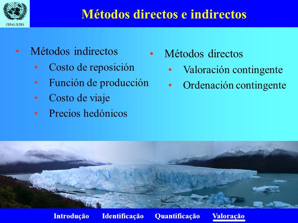 Introdução Identificação Quantificação Valoração CEPAL/ILPES Método del costo de reposición Costo de restituir a su estado original variables medioambientales afectadas por el proyecto.