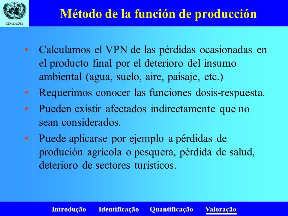 Introdução Identificação Quantificação Valoração CEPAL/ILPES Método de la función de producción Calculamos el VPN de las pérdidas ocasionadas en el pr