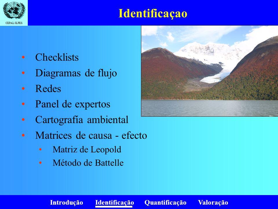 Introdução Identificação Quantificação Valoração CEPAL/ILPES Identificaçao Checklists Diagramas de flujo Redes Panel de expertos Cartografía ambiental