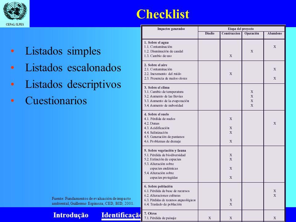 Introdução Identificação Quantificação Valoração CEPAL/ILPES Listados simples Listados escalonados Listados descriptivos Cuestionarios Checklist Fuente: Fundamentos de evaluación de impacto ambiental, Guillermo Espinoza, CED, BID, 2001.