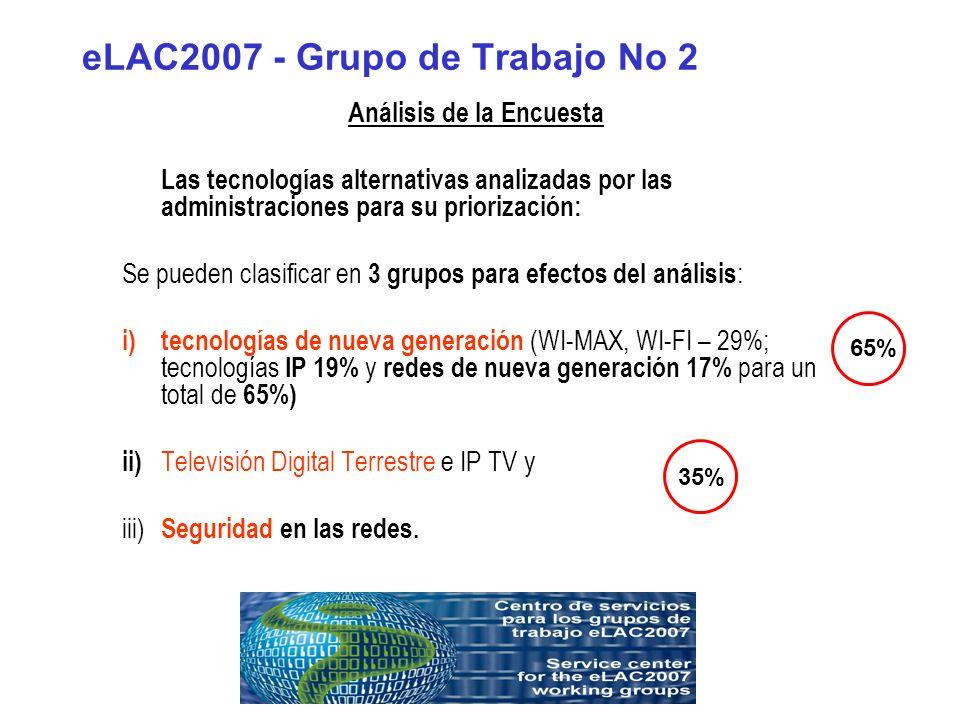 eLAC2007 - Grupo de Trabajo No 2 Análisis de la Encuesta Las tecnologías alternativas analizadas por las administraciones para su priorización: Se pueden clasificar en 3 grupos para efectos del análisis : i)tecnologías de nueva generación (WI-MAX, WI-FI – 29%; tecnologías IP 19% y redes de nueva generación 17% para un total de 65%) ii) Televisión Digital Terrestre e IP TV y iii) Seguridad en las redes.