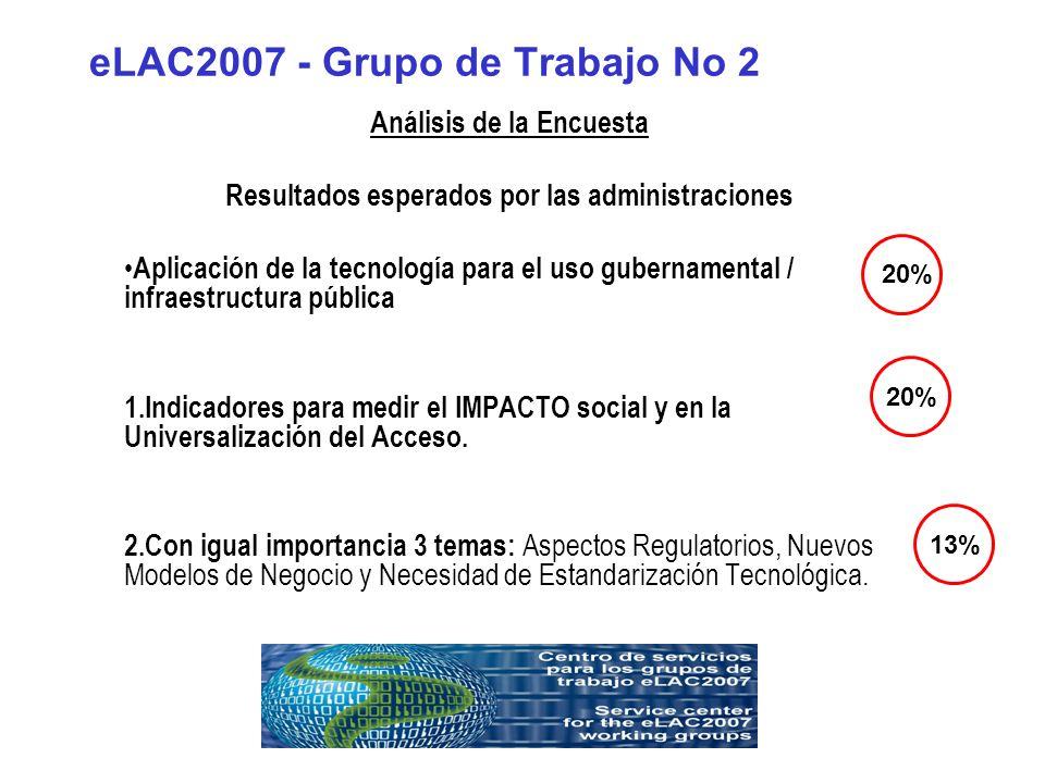 eLAC2007 - Grupo de Trabajo No 2 Análisis de la Encuesta Resultados esperados por las administraciones Aplicación de la tecnología para el uso gubernamental / infraestructura pública 1.Indicadores para medir el IMPACTO social y en la Universalización del Acceso.