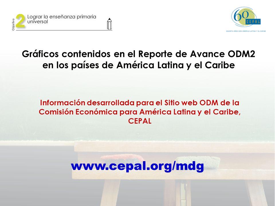 Gráficos contenidos en el Reporte de Avance ODM2 en los países de América Latina y el Caribe Información desarrollada para el Sitio web ODM de la Comisión Económica para América Latina y el Caribe, CEPAL www.cepal.org/mdg