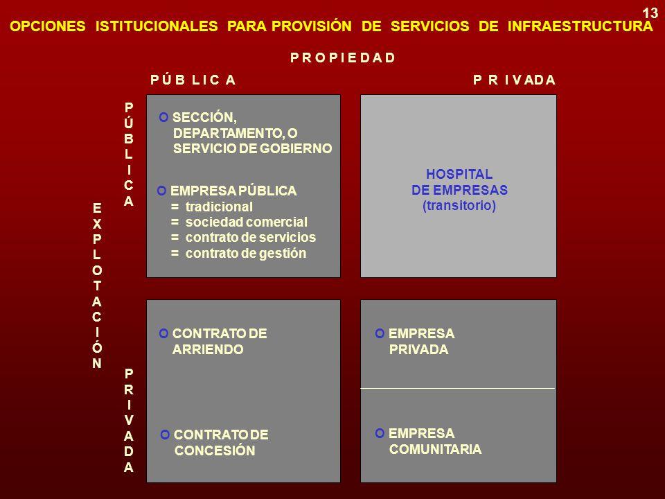 12 IT, IKp 0 IKs A M A B CC Ks / Kp IT, IKp 0 IKs Ks / Kp M A A B CC Sin previsión de los agentes Con previsión de los agentes EFECTO INDUCCIÓN (Hirschman)