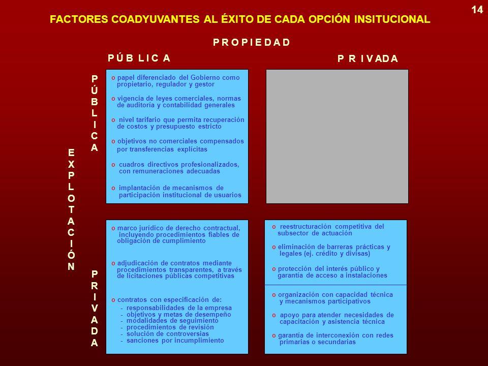 13 O SECCIÓN, DEPARTAMENTO, O SERVICIO DE GOBIERNO O EMPRESA PÚBLICA = tradicional = sociedad comercial = contrato de servicios = contrato de gestión