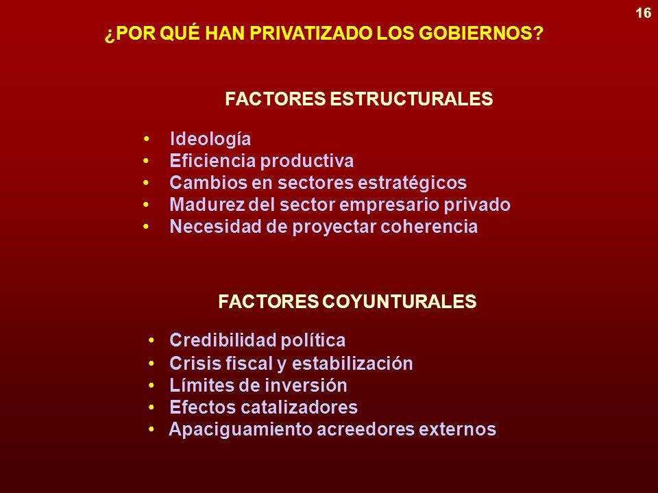 15 Sección de gobierno Empresa pública Tradi- cional Sociedad principio comercial Contrato de servicios Contrato de gestión Contrato de arriendo Contrato de concesión Prop.