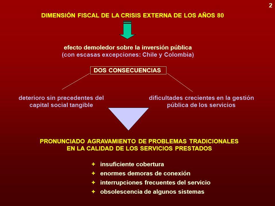 1 PROVISIÓN Y REGULACIÓN DE SERVICIOS DE INFRAESTRUCTURA PROVISIÓN Y REGULACIÓN DE SERVICIOS DE INFRAESTRUCTURA Juan Martin Asesor del Secretario Ejec
