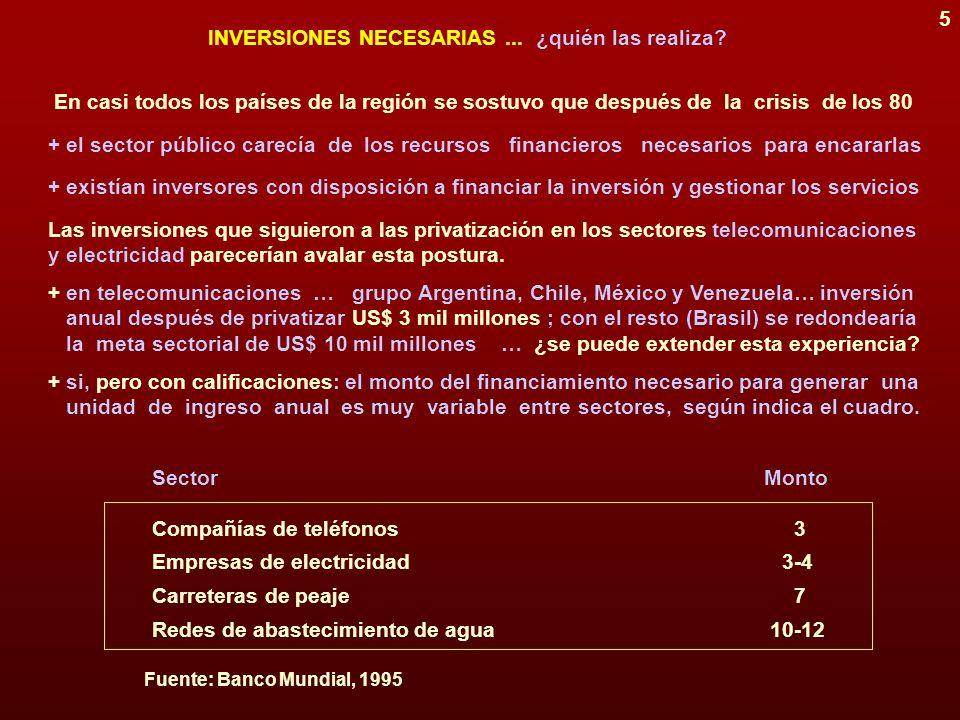 4 AMÉRICA LATINA: composición sectorial de las inversiones necesarias El valor del capital de infraestructura se estimaba (1995) en US$ 350 mil millon