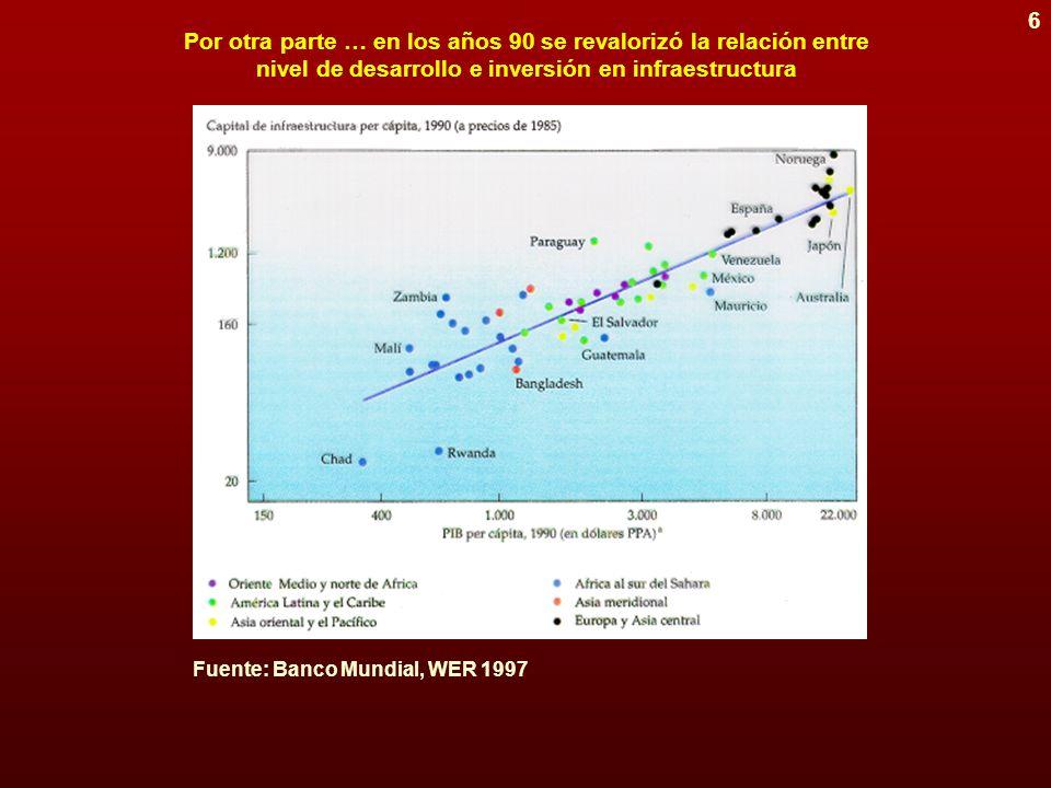 5 Sector Monto Fuente: Banco Mundial, 1995 Redes de abastecimiento de agua 10-12 Compañías de teléfonos 3 Empresas de electricidad 3-4 Carreteras de p