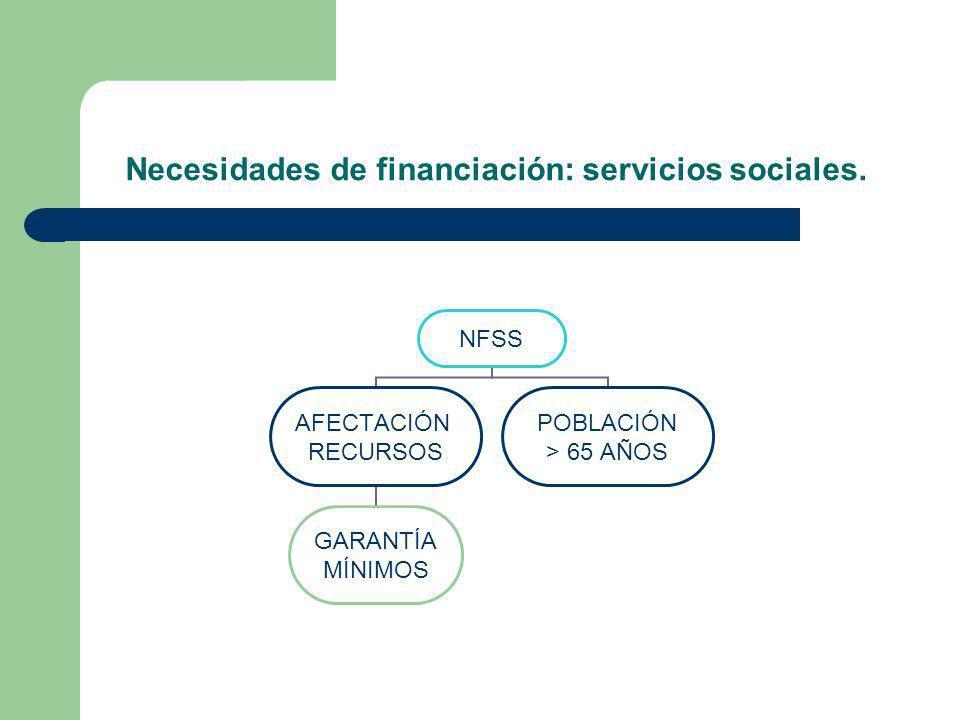 Necesidades de financiación: servicios sociales. NFSS AFECTACIÓN RECURSOS GARANTÍA MÍNIMOS POBLACIÓN > 65 AÑOS