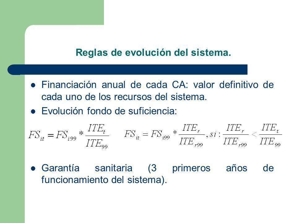 Reglas de evolución del sistema. Financiación anual de cada CA: valor definitivo de cada uno de los recursos del sistema. Evolución fondo de suficienc