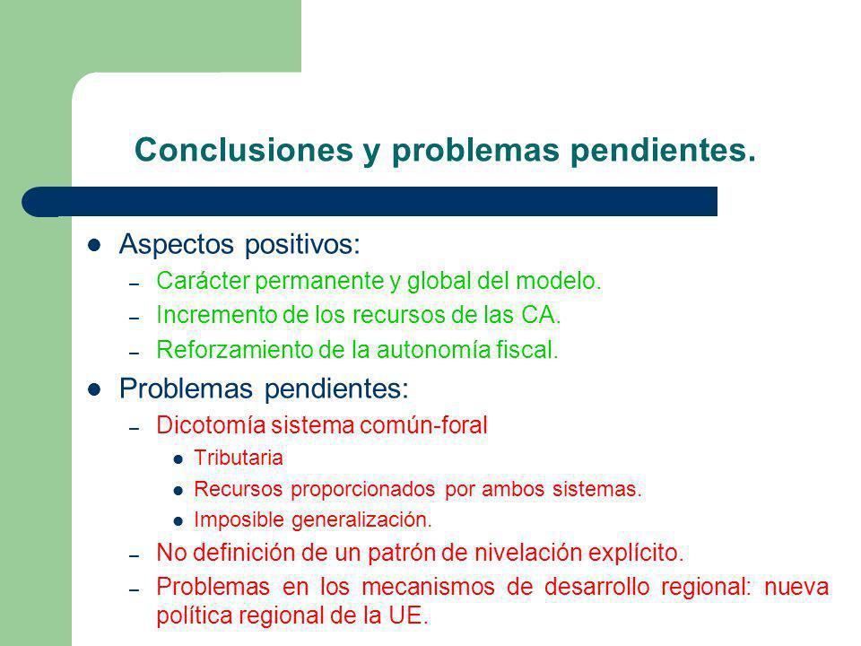 Conclusiones y problemas pendientes. Aspectos positivos: – Carácter permanente y global del modelo. – Incremento de los recursos de las CA. – Reforzam