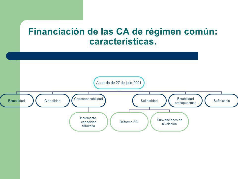 Financiación de las CA de régimen común: características. Acuerdo de 27 de julio 2001 EstabilidadGlobalidad Corresponsabilidad Incremento capacidad tr