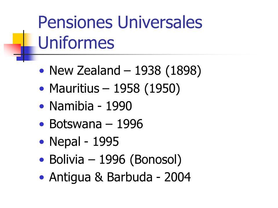 Pensiones Universales Uniformes New Zealand – 1938 (1898) Mauritius – 1958 (1950) Namibia - 1990 Botswana – 1996 Nepal - 1995 Bolivia – 1996 (Bonosol) Antigua & Barbuda - 2004