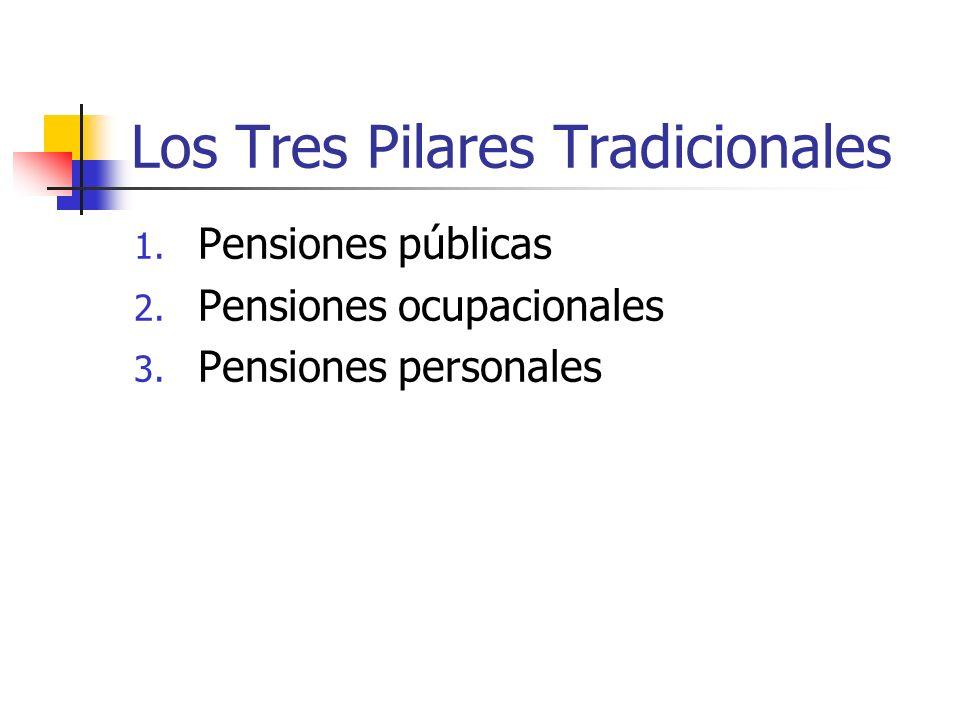 Los Tres Pilares Tradicionales 1. Pensiones públicas 2.