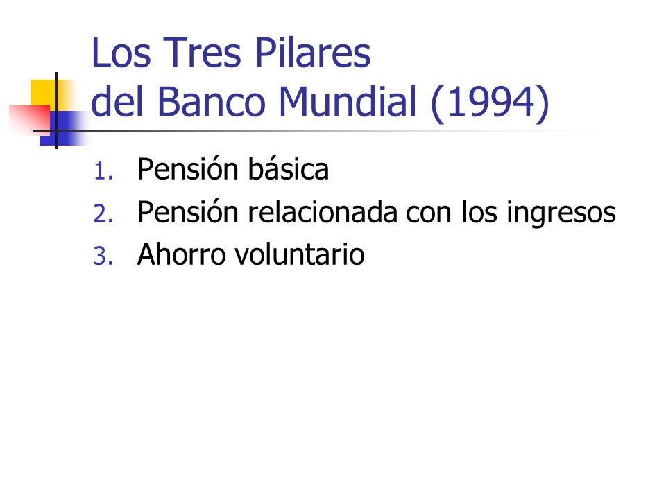 Los Tres Pilares del Banco Mundial (1994) 1. Pensión básica 2. Pensión relacionada con los ingresos 3. Ahorro voluntario