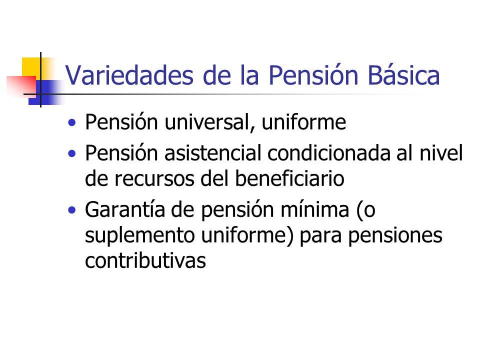 Variedades de la Pensión Básica Pensión universal, uniforme Pensión asistencial condicionada al nivel de recursos del beneficiario Garantía de pensión mínima (o suplemento uniforme) para pensiones contributivas