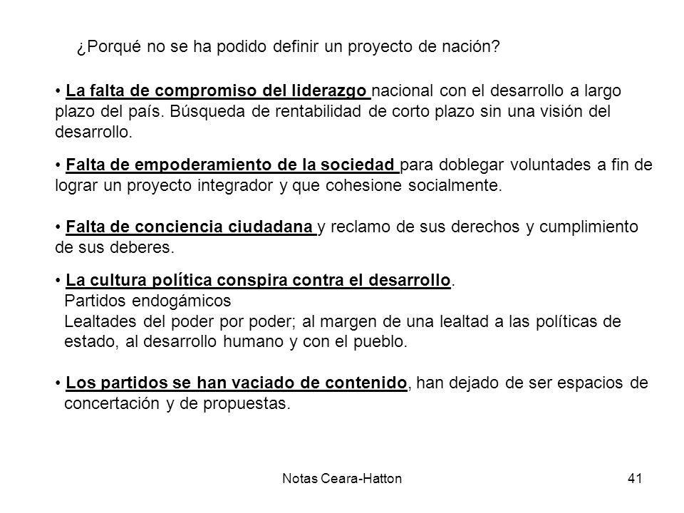 Notas Ceara-Hatton41 ¿Porqué no se ha podido definir un proyecto de nación.