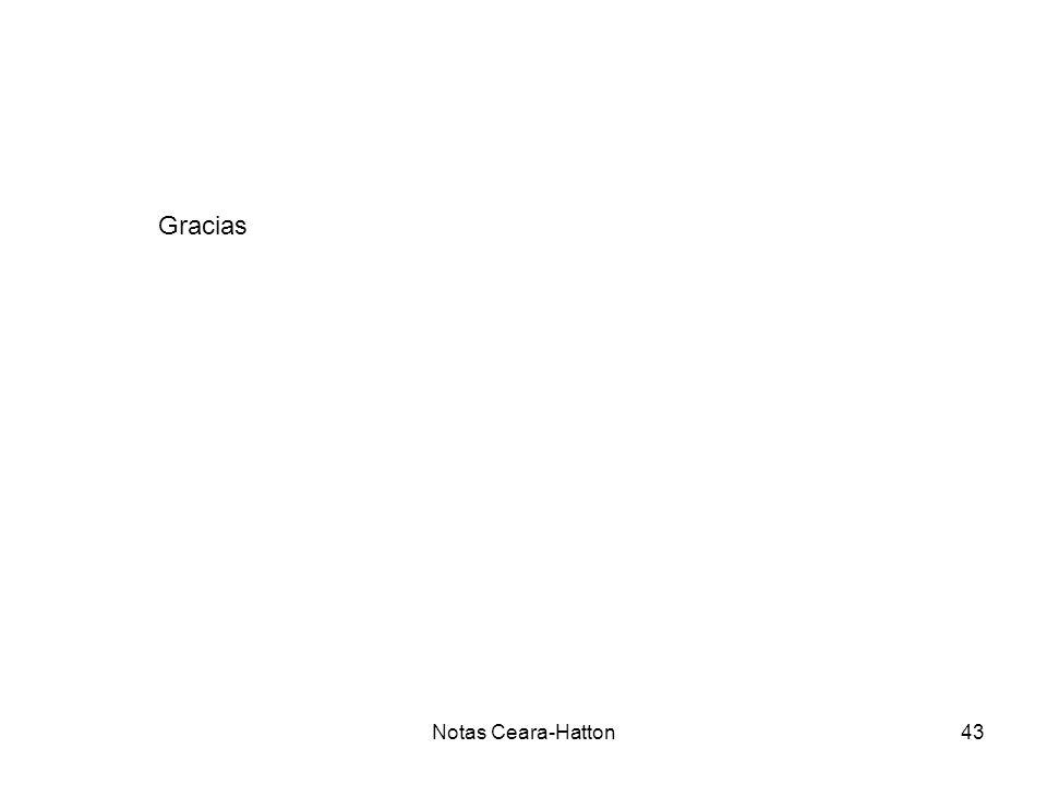 Notas Ceara-Hatton43 Gracias