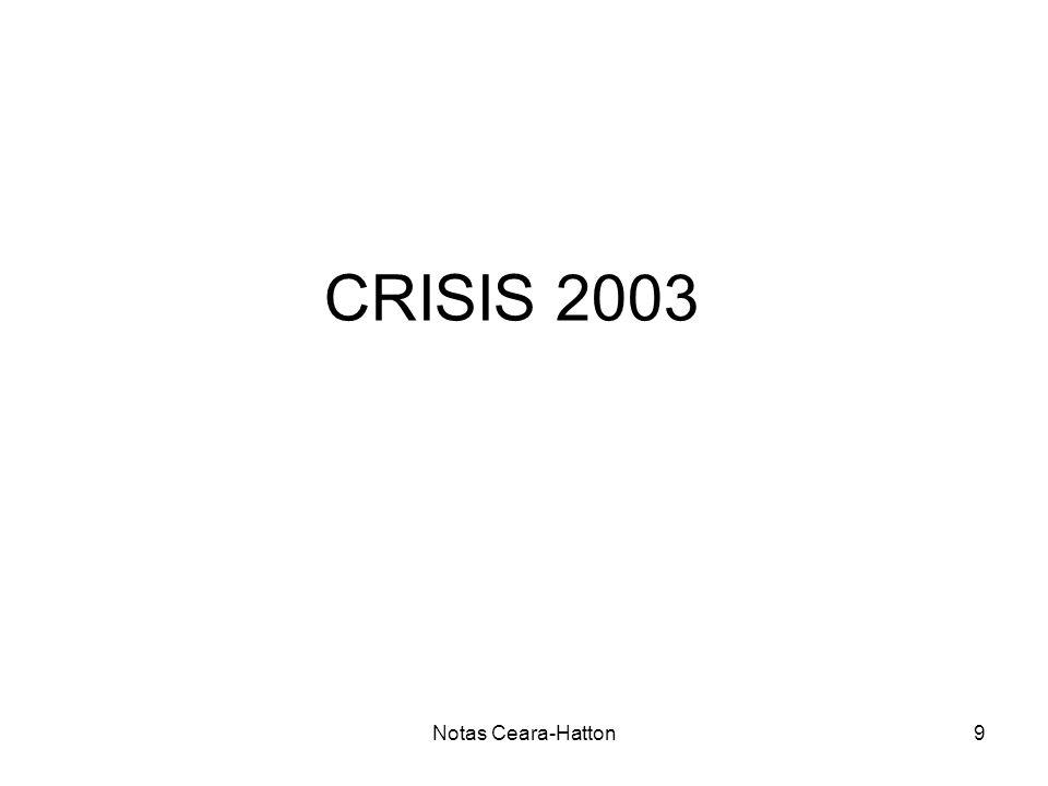 Notas Ceara-Hatton10 Años Recesivos de la Economía Dominicana (1950- 2003) Años Crecim.