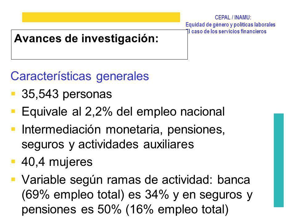 CEPAL / INAMU: Equidad de género y políticas laborales El caso de los servicios financieros Avances de investigación: Características generales 35,543