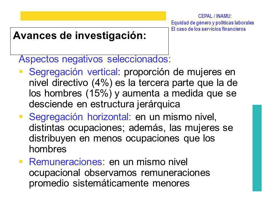 CEPAL / INAMU: Equidad de género y políticas laborales El caso de los servicios financieros Avances de investigación: Aspectos negativos seleccionados