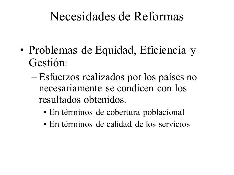 Reformas en los Sistemas de Pensiones: Aspectos de Financiamiento Solidaridad con qué financiamiento y para qué.