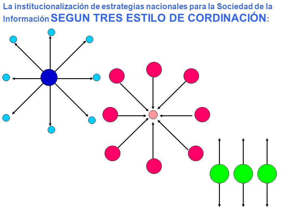 La institucionalización de estrategias nacionales para la Sociedad de la Información SEGUN TRES ESTILO DE CORDINACIÓN :