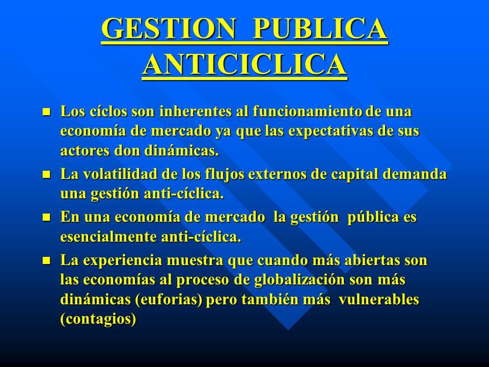 GESTION PUBLICA ANTICICLICA n Los cíclos son inherentes al funcionamiento de una economía de mercado ya que las expectativas de sus actores don dinámi