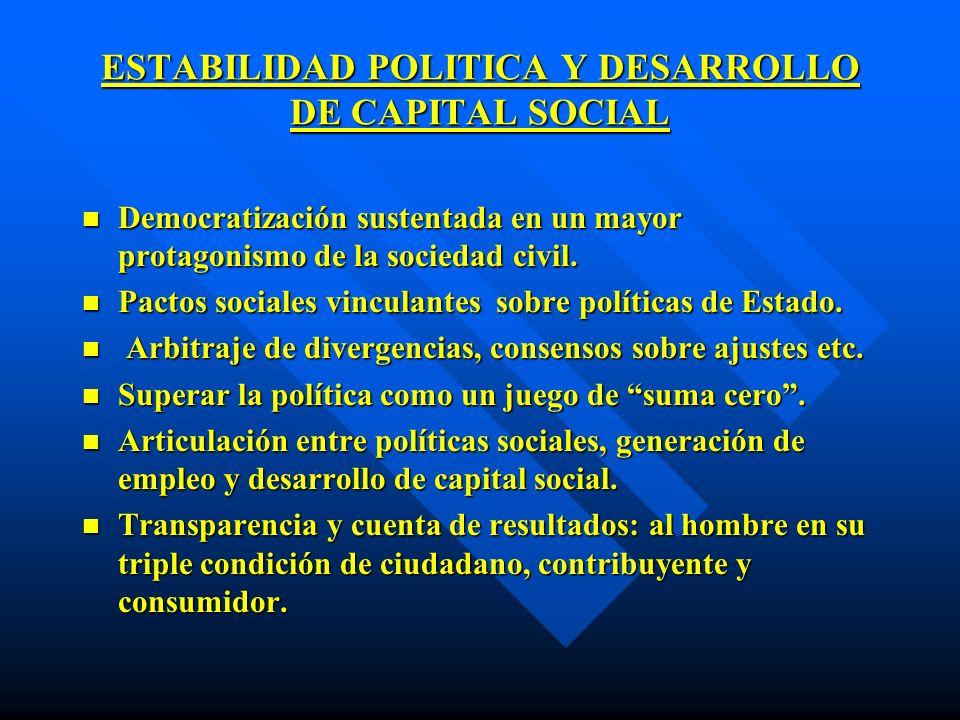 ESTABILIDAD POLITICA Y DESARROLLO DE CAPITAL SOCIAL n Democratización sustentada en un mayor protagonismo de la sociedad civil. n Pactos sociales vinc