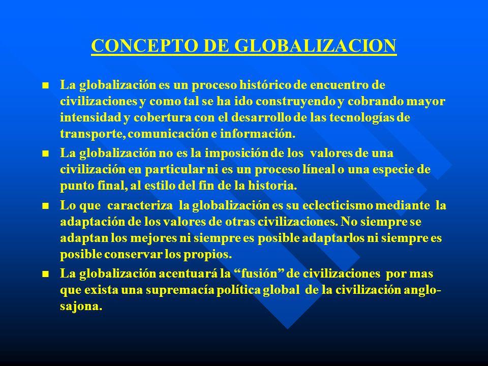 CONCEPTO DE GLOBALIZACION n n La globalización es un proceso histórico de encuentro de civilizaciones y como tal se ha ido construyendo y cobrando may