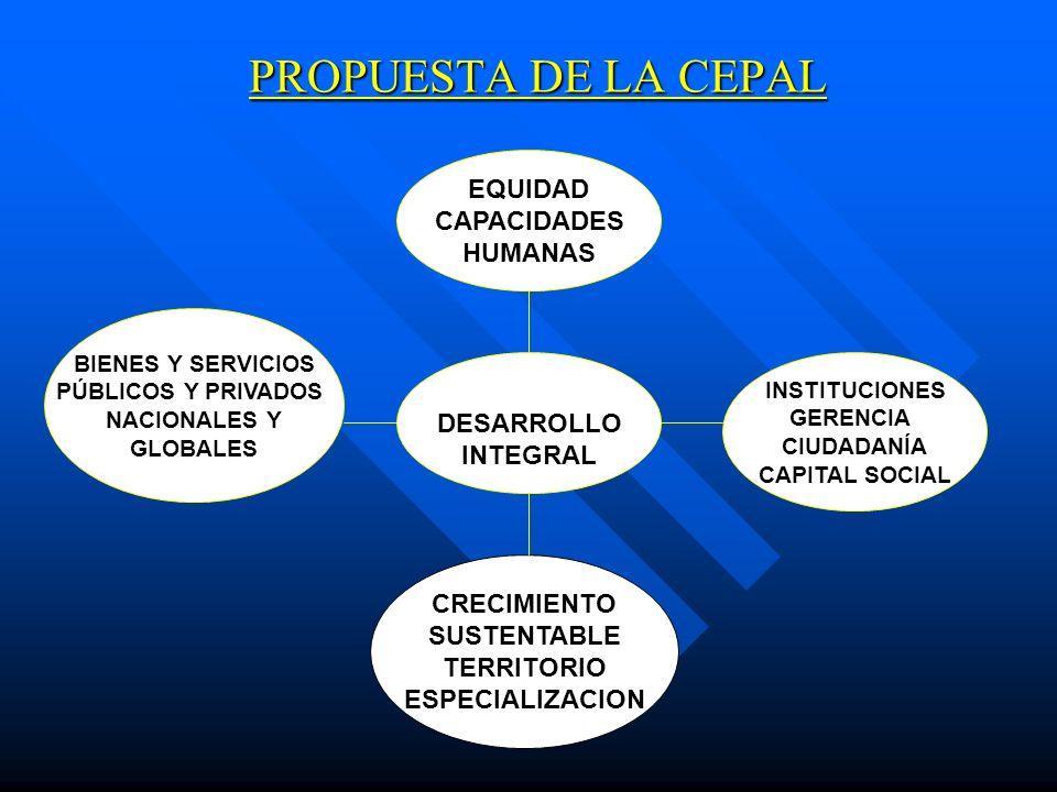 PROPUESTA DE LA CEPAL DESARROLLO INTEGRAL CRECIMIENTO SUSTENTABLE TERRITORIO ESPECIALIZACION BIENES Y SERVICIOS PÚBLICOS Y PRIVADOS NACIONALES Y GLOBA