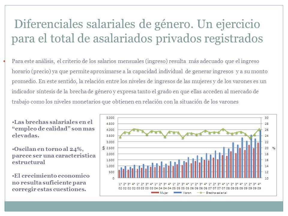 Diferenciales salariales de género. Un ejercicio para el total de asalariados privados registrados Para este análisis, el criterio de los salarios men