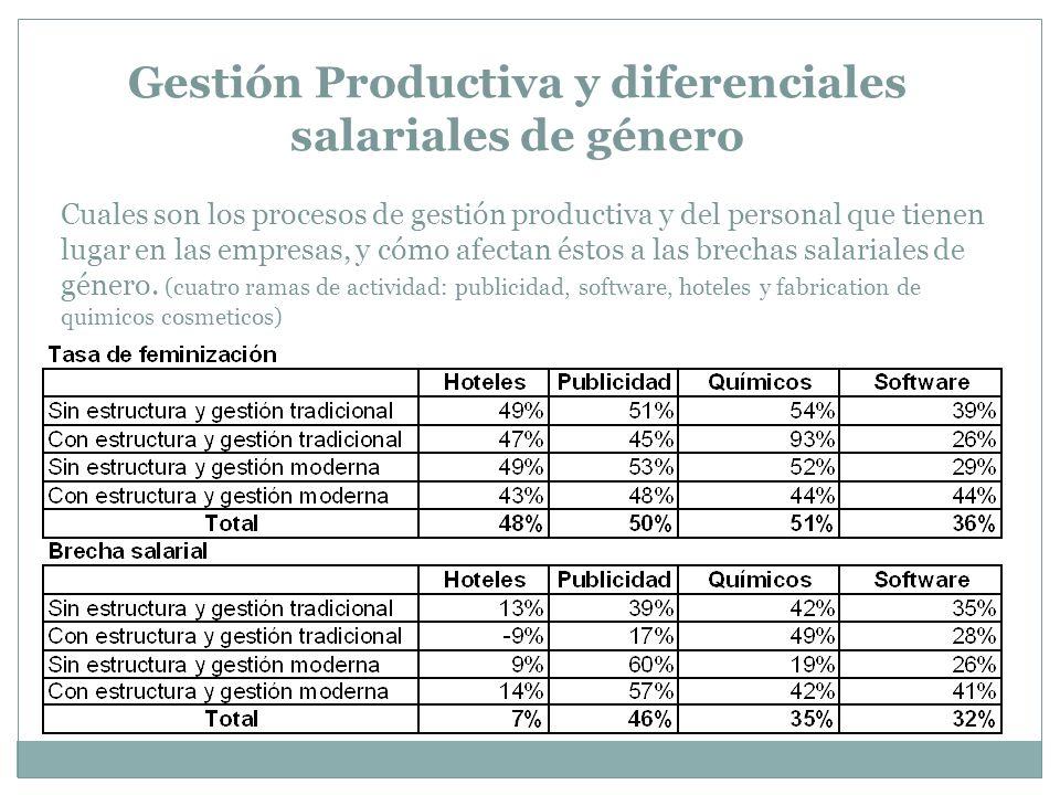 Gestión Productiva y diferenciales salariales de género Cuales son los procesos de gestión productiva y del personal que tienen lugar en las empresas,