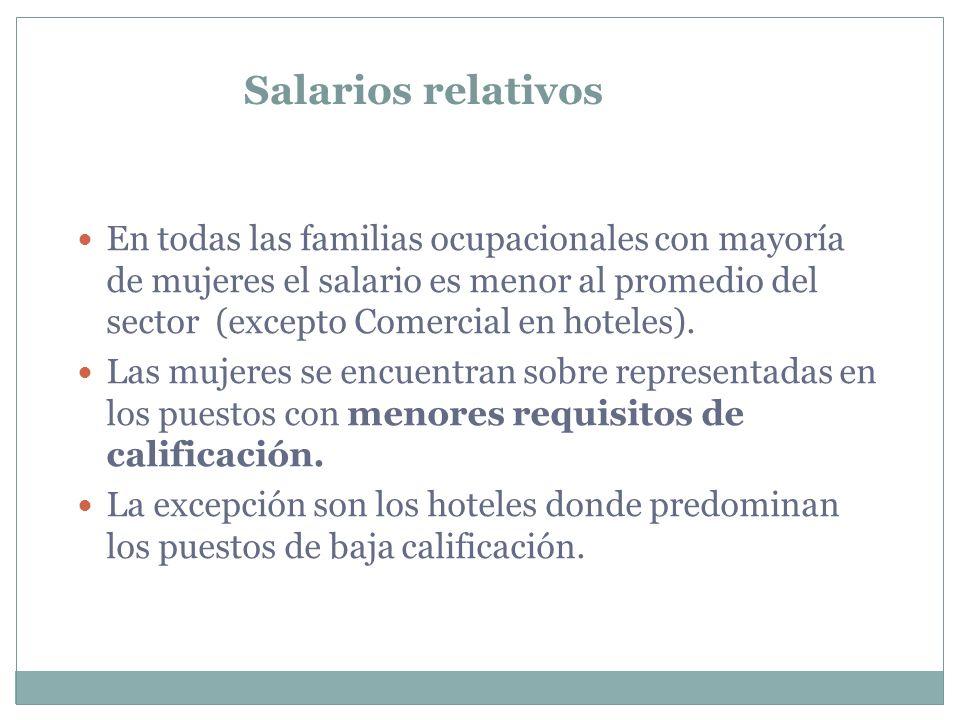Salarios relativos En todas las familias ocupacionales con mayoría de mujeres el salario es menor al promedio del sector (excepto Comercial en hoteles