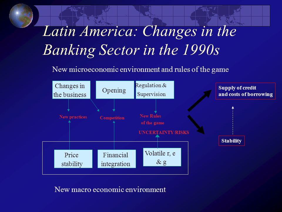 Latin America: Changes in the Banking Sector in the 1990s Changes in the business Opening Regulation & Supervision Financial integration Volatile r, e & g Price stability New practices Competition New Rules of the game UNCERTAINTY/RISKS Supply of credit and costs of borrowing Stability New macro economic environment New microeconomic environment and rules of the game
