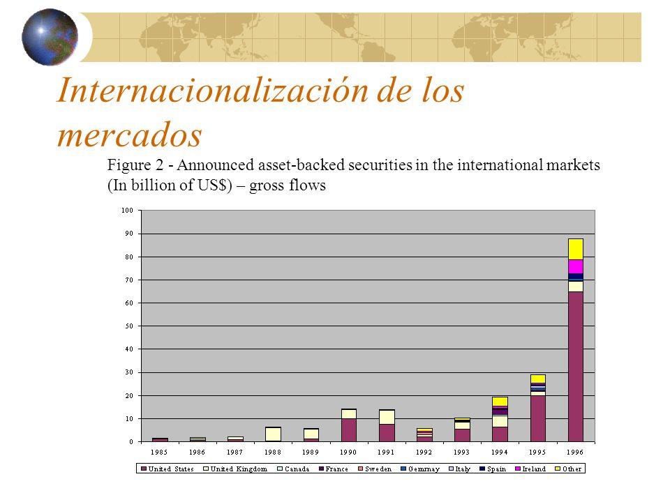 Nuestros sistemas financieros son menores, crecerán menos en los 90s, pero también se abrirán muy rápidamente