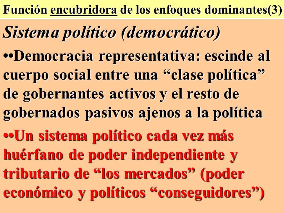 Función encubridora de los enfoques dominantes(3) Sistema político (democrático) Democracia representativa: escinde al cuerpo social entre una clase p