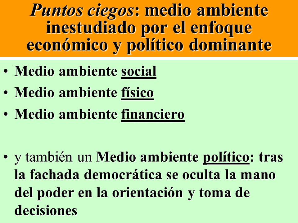 Puntos ciegos: medio ambiente inestudiado por el enfoque económico y político dominante Medio ambiente socialMedio ambiente social Medio ambiente físi