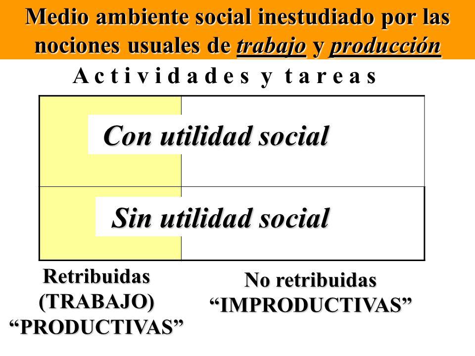 Medio ambiente social inestudiado por las nociones usuales de trabajo y producción A c t i v i d a d e s y t a r e a s Con utilidad social Sin utilida