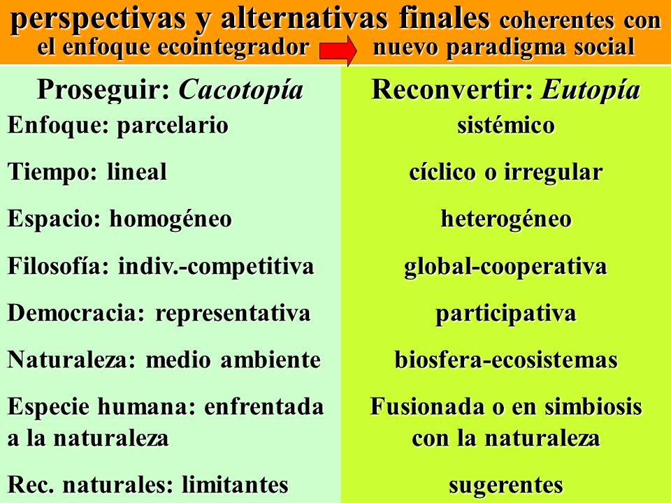 perspectivas y alternativas finales coherentes con el enfoque ecointegrador nuevo paradigma social Proseguir: Cacotopía Reconvertir: Eutopía Enfoque: