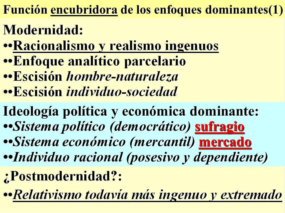 Función encubridora de los enfoques dominantes(1) Ideología política y económica dominante: Sistema político (democrático) sufragioSistema político (d