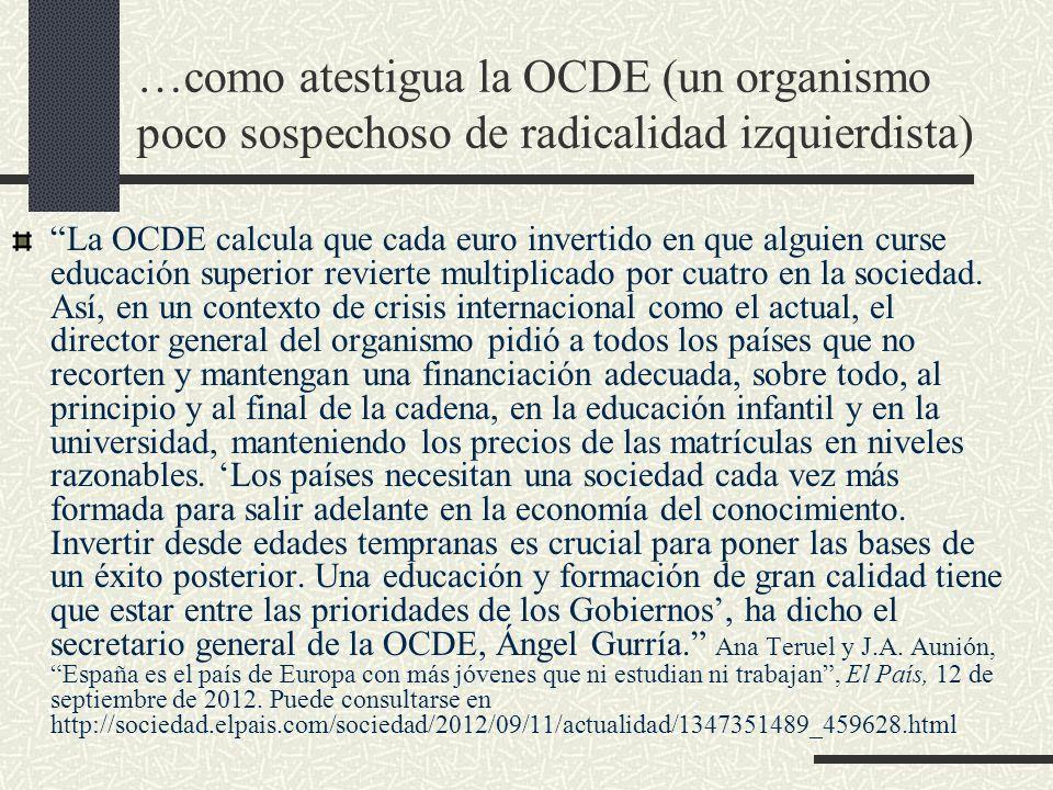 …como atestigua la OCDE (un organismo poco sospechoso de radicalidad izquierdista) La OCDE calcula que cada euro invertido en que alguien curse educación superior revierte multiplicado por cuatro en la sociedad.