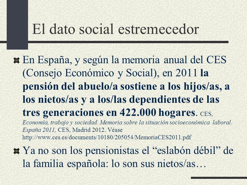 El dato social estremecedor En España, y según la memoria anual del CES (Consejo Económico y Social), en 2011 la pensión del abuelo/a sostiene a los hijos/as, a los nietos/as y a los/las dependientes de las tres generaciones en 422.000 hogares.