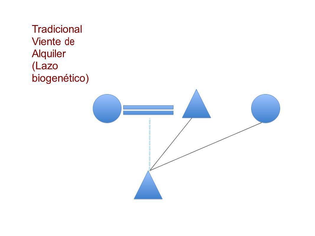 Tradicional Viente de Alquiler (Lazo biogenético)